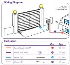auto gate wiring diagram pdf for kwikpik me