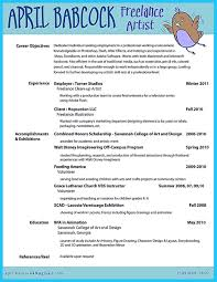Artist Resume Template Sample Law Job Cover Letter Writing A Literary Essay Thesis Esl