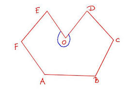 polygon different types of polygons math tutorvista com
