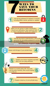 bitcoin info 61 best bitcoin info images on pinterest coins bitcoin mining and