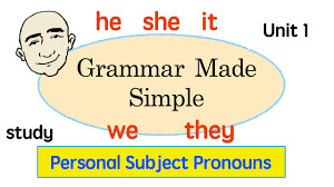 Intensive And Reflexive Pronouns Worksheet Pronouns Grammar Made Simple Unit 1 English Speaking