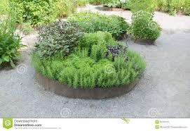 glamorous soil mixture for raised vegetable garden by kitchen