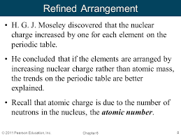 He On The Periodic Table Chapter 6 The Periodic Table By Christopher Hamaker Ppt