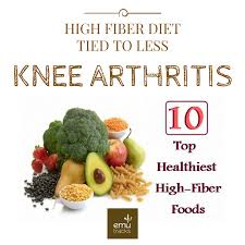 high fiber diet tied to less knee arthritis zheng cheng pulse