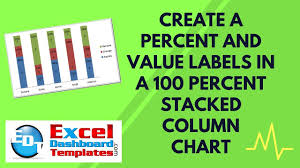 create a percent and value labels in a 100 percent stacked column