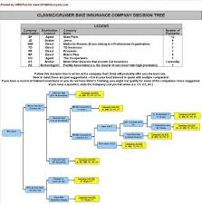 classicdecisiontree11