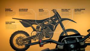 motocross race track design alta motors factory tour