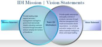 Business Intelligence Vision Statement Exles by Corporate Vision Statements Best Template Collection