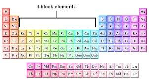 What Is Ar On The Periodic Table D Block Elements D Orbital Chemistry Tutorcircle Com