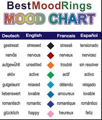 color mood chart animal heart face cluster mood rings muilti patterns 12 colors