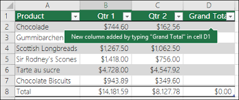 how to make a calculation table in excel use calculated columns in an excel table office support