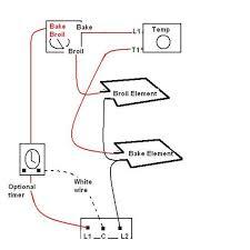 wiring diagram for electric range u2013 yhgfdmuor net