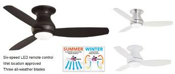 44 ceiling fan with remote what consider to buy best ceiling fans fit each bedroom needs