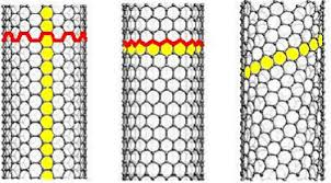 Armchair Zigzag File Nanotubos Enrolamento Png Wikimedia Commons