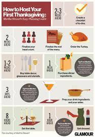 thanksgiving hosting dinner meal plan timeline