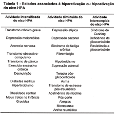 Challenge O Que ã Overlap Between Atypical Depression Seasonal Affective Disorder