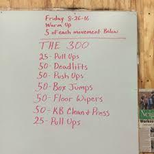 Floor Wipers 50 Reps by August 2016 U2013 Coonewah Crossfit