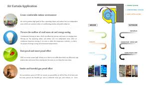 Comfortable Indoor Temperature Air Doors Air Doors Manufacturer Air Doors Supplier China Air