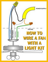 How To Install A Ceiling Fan Light Kit Replace A Light Fixture With A Ceiling Fan Ceiling Fan Ceilings