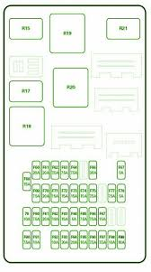 2004 jaguar x type main fuse box diagram u2013 circuit wiring diagrams
