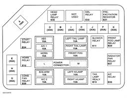 elantra fuse box 2000 wiring diagrams instruction