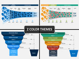 innovation funnel powerpoint template sketchbubble