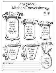 gift kitchen measurements conversion chart traditional wisdom
