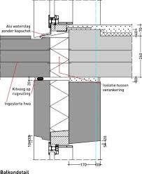 balkon isolieren balkons efficiënt verankerd bouwwereld nl