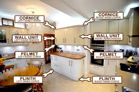what is cornice pelmet u0026 plinth diy kitchens advice