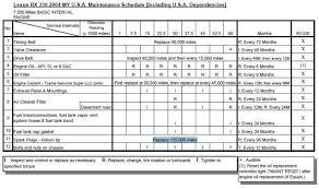 lexus rx 350 maintenance schedule 850 00 to change the spark plugs page 2 clublexus lexus