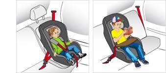 comment attacher un siège auto bébé attacher un siège auto dans une voiture auto voiture pneu idée