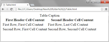 Html Table Header Row Creating Html Tables With Various Parameters Webnots