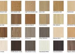 earthscapes vinyl flooring vinyl plank flooring click lock vs peel