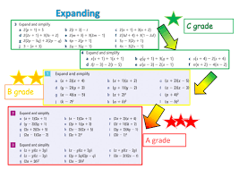 expanding brackets and simplifying expressions by adamwebb