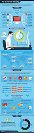 best 25 what is software ideas on pinterest infographic