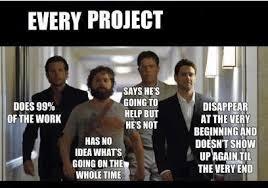 Network Engineer Meme - luxury network engineer meme factzz 163 you know how difficult is