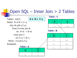 how to join tables in sql open sql internal table