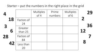 multiples primes factors hcf u0026 lcm by andrewj123 teaching