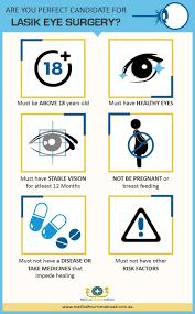 Lasik Long Island Cataract Surgery 18 Best Lasic Surgery Images On Pinterest Alternative To