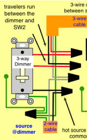 connecting single pole switch to existing 3w dimmer wiring