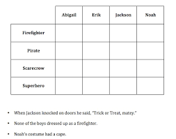 Names Halloween Costumes Teaching Deductive Reasoning Young Children
