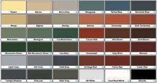 dulux exterior wall paint colours colour chart here lentine