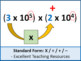 ks3 3d shapes and nets lesson plan by alex1607 teaching