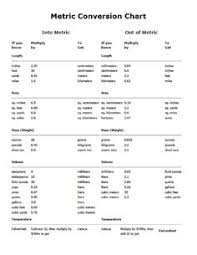 conversion table for liquids metric to standard conversion chart