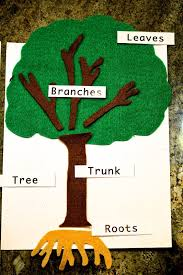 montessori tree printable 28 images of parts of a tree template gieday com