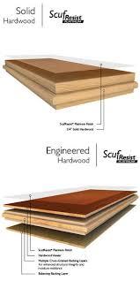 Engineered Hardwood Vs Solid Home Floor U0026 Wall Design Carpet Hardwood Laminate Ceramic