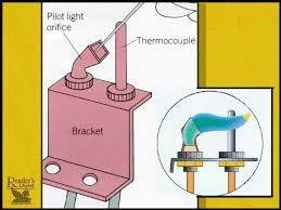 cleaning a furnace pilot light