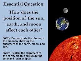 essential question how does the position of the sun earth and