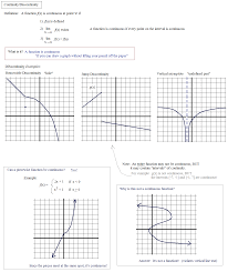 math plane continuity u0026 differentiability