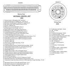 s14 into e21 swap guide